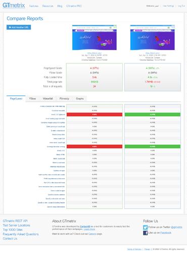 screencapture-gtmetrix-compare-tx6Gxu85-JCw5TF0l-2020-04-12-14_29_11