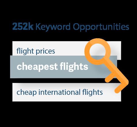 SEO-keyword-opportunities